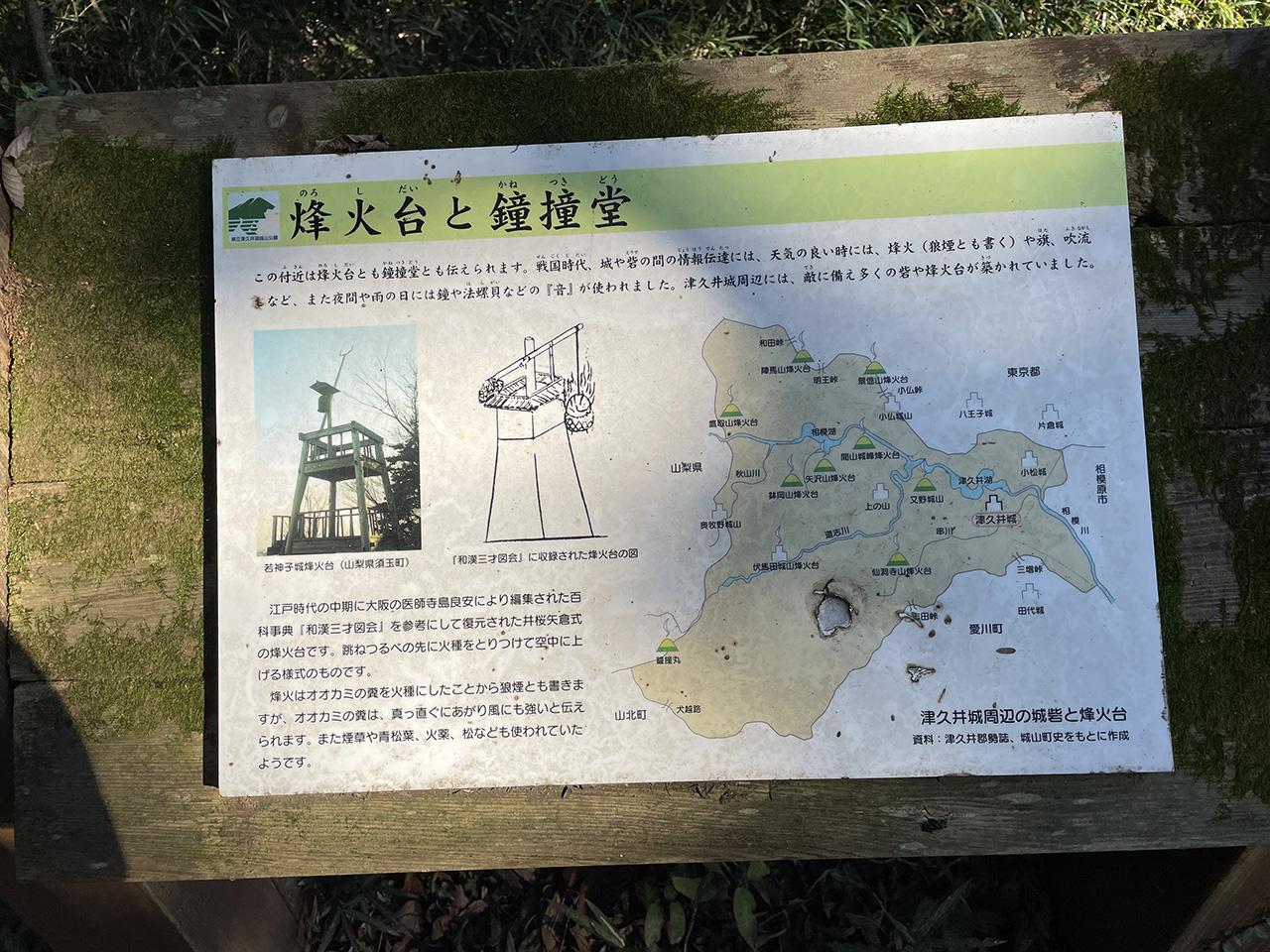 津久井城の烽火台と鐘撞堂の案内板