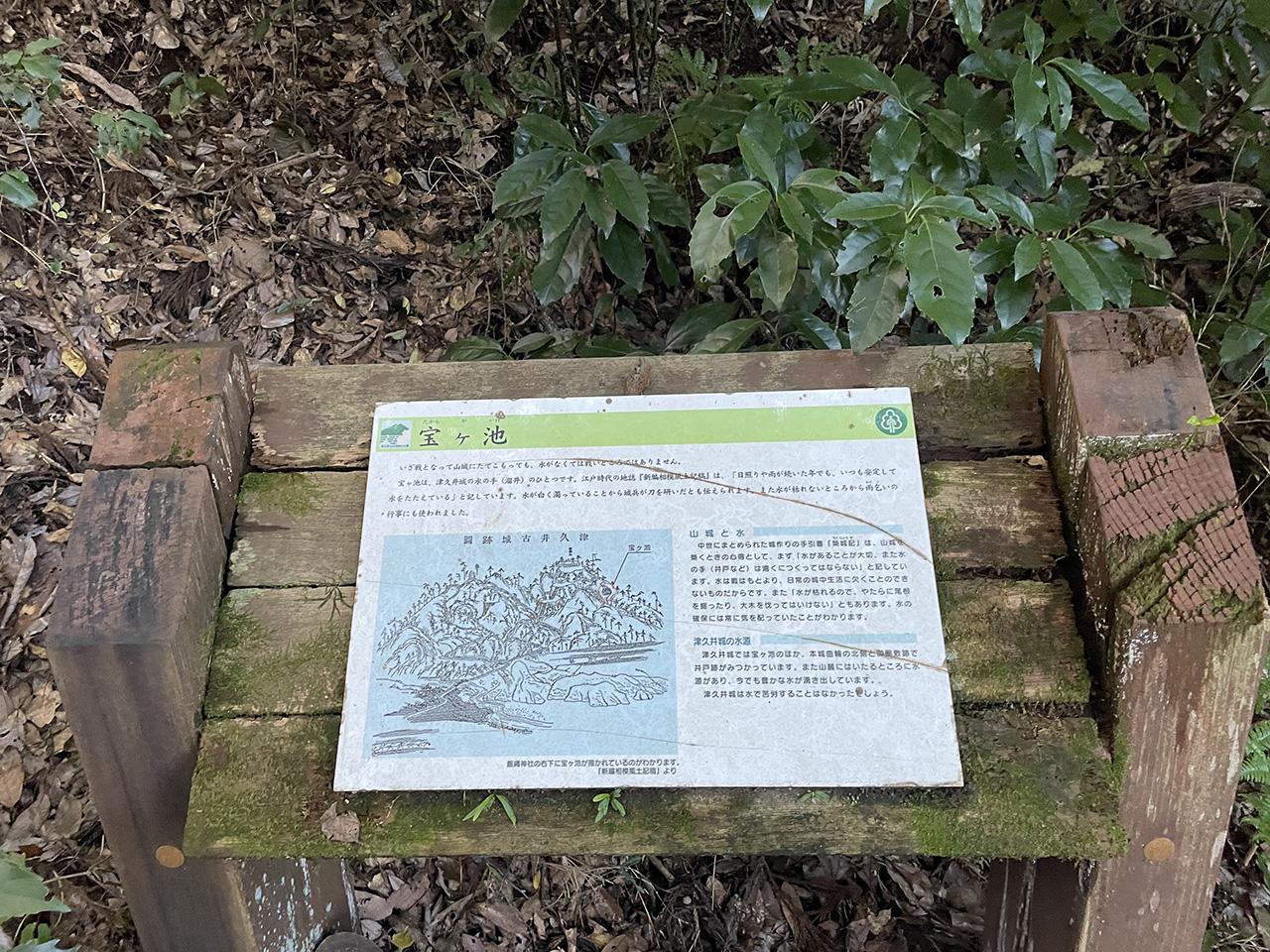 津久井城の宝ヶ池の案内板