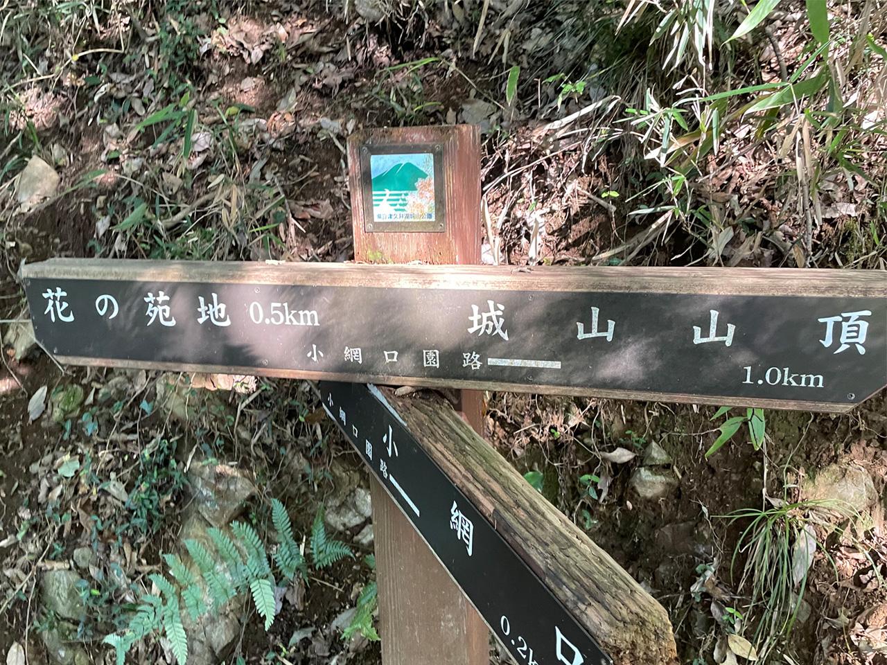 津久井城山山道の案内板